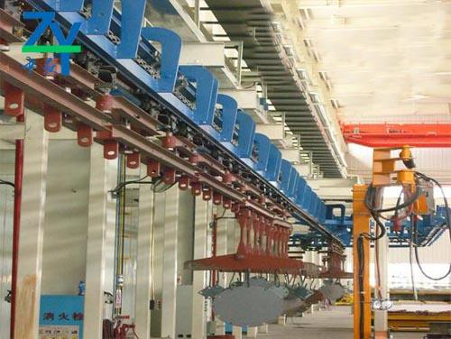 积放式悬挂输送设备